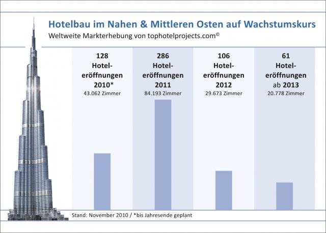 Hamburg-News.NET - Hamburg Infos & Hamburg Tipps | Tophotelprojects GmbH