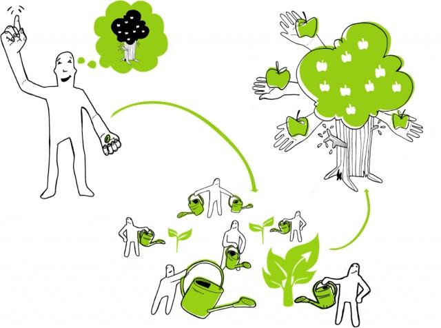 Rheinland-Pfalz-Info.Net - Rheinland-Pfalz Infos & Rheinland-Pfalz Tipps | Startnext Crowdfunding UG