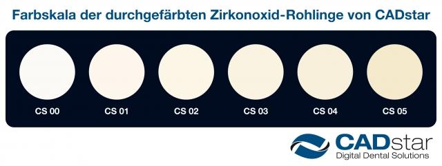 Oesterreicht-News-247.de - Österreich Infos & Österreich Tipps | CADstar GmbH