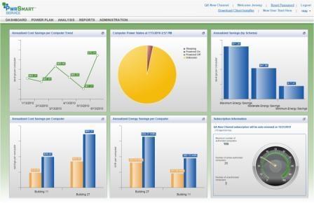 Schweiz-24/7.de - Schweiz Infos & Schweiz Tipps | OPTIMAL System-Beratung GmbH
