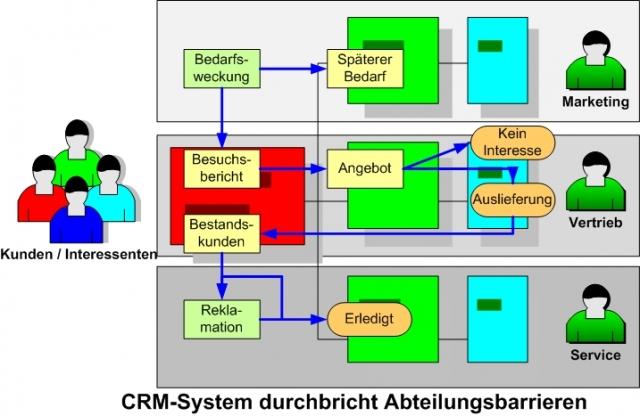 Sachsen-Anhalt-Info.Net - Sachsen-Anhalt Infos & Sachsen-Anhalt Tipps | Grutzeck-Software GmbH