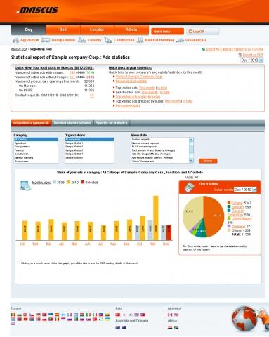 Schweiz-24/7.de - Schweiz Infos & Schweiz Tipps | mascus.de /  VM Digital Beteiligungs GmbH