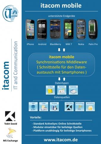 Europa-247.de - Europa Infos & Europa Tipps | itacom GmbH