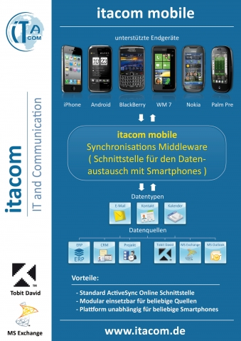 Sachsen-Anhalt-Info.Net - Sachsen-Anhalt Infos & Sachsen-Anhalt Tipps | itacom GmbH