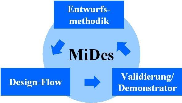 Rheinland-Pfalz-Info.Net - Rheinland-Pfalz Infos & Rheinland-Pfalz Tipps | micro-part GmbH+Co.is.KG