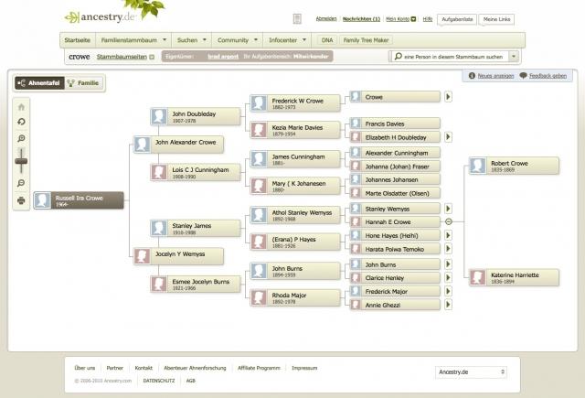 Pflanzen Tipps & Pflanzen Infos @ Pflanzen-Info-Portal.de | Ancestry.de