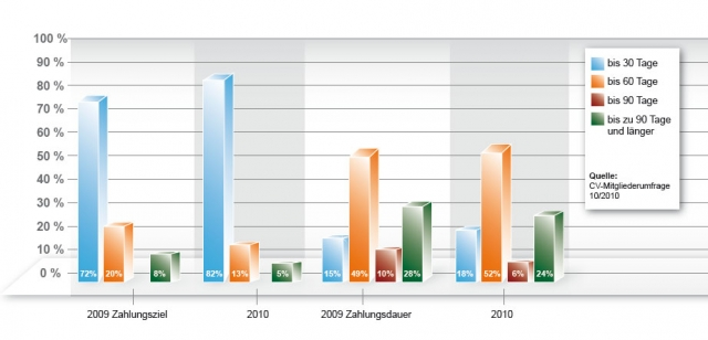 Medien-News.Net - Infos & Tipps rund um Medien   Creditoren-Verein Pforzheim