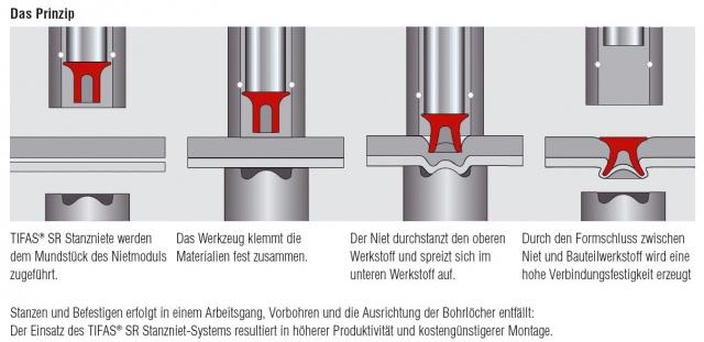 Technik-247.de - Technik Infos & Technik Tipps | Gebr. Titgemeyer GmbH & Co. KG