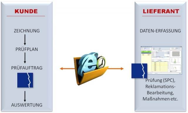 Baden-Württemberg-Infos.de - Baden-Württemberg Infos & Baden-Württemberg Tipps | Guardus Solutions AG
