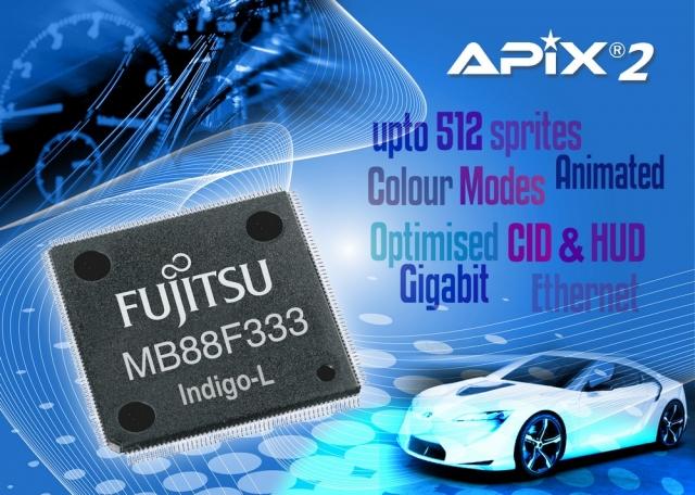 Europa-247.de - Europa Infos & Europa Tipps | Fujitsu Semiconductor Europe GmbH