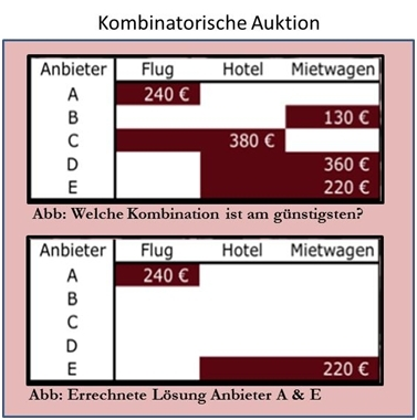 Baden-Württemberg-Infos.de - Baden-Württemberg Infos & Baden-Württemberg Tipps | Saphirion Ltd & Co KG