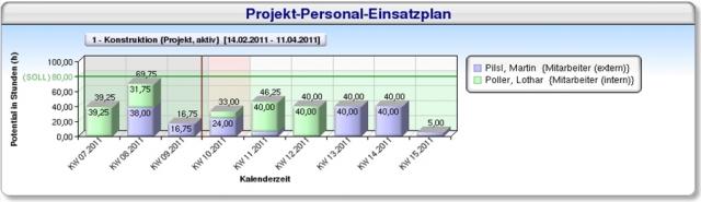 Medien-News.Net - Infos & Tipps rund um Medien | FeRox Management Cons. GmbH