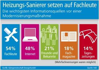 Berlin-News.NET - Berlin Infos & Berlin Tipps | Supress