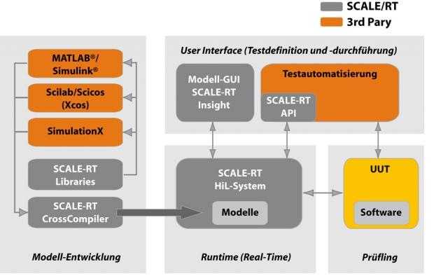 Technik-247.de - Technik Infos & Technik Tipps | Cosateq
