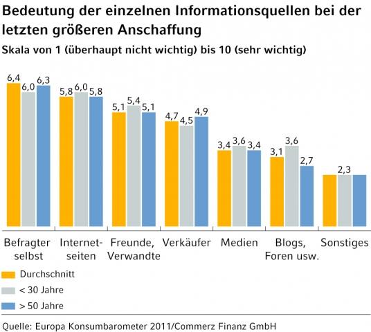 Tschechien-News.Net - Tschechien Infos & Tschechien Tipps | Commerz Finanz GmbH