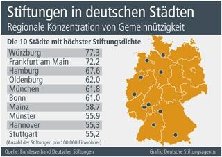 Hamburg-News.NET - Hamburg Infos & Hamburg Tipps | Supress