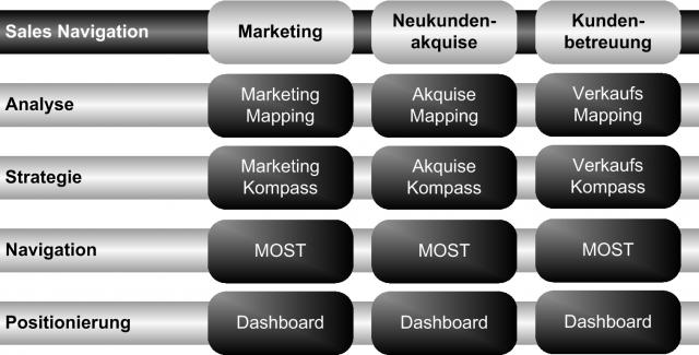 Nordrhein-Westfalen-Info.Net - Nordrhein-Westfalen Infos & Nordrhein-Westfalen Tipps | Management Akademie NRW
