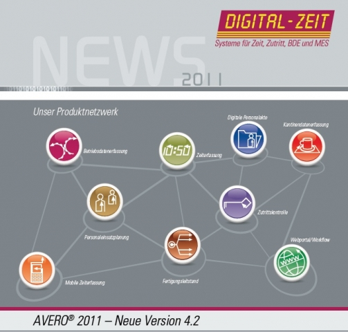 Hardware Infos & Hardware Tipps @ Hardware-News-24/7.de | DIGITAL-ZEIT GmbH