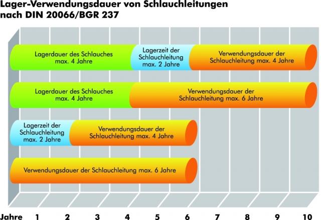 Technik-247.de - Technik Infos & Technik Tipps | HSR GmbH