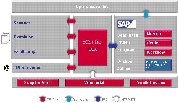 Hamburg-News.NET - Hamburg Infos & Hamburg Tipps | CTO Balzuweit GmbH