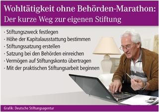 Rheinland-Pfalz-Info.Net - Rheinland-Pfalz Infos & Rheinland-Pfalz Tipps | Supress