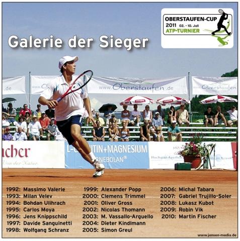 Wien-News.de - Wien Infos & Wien Tipps | TC Blau-Weiß Oberstaufen