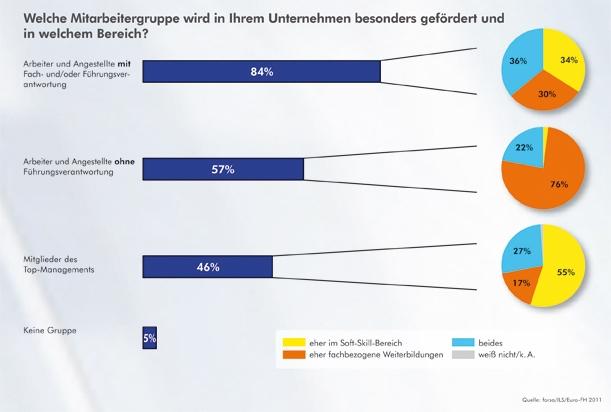 Hamburg-News.NET - Hamburg Infos & Hamburg Tipps | ILS Professional