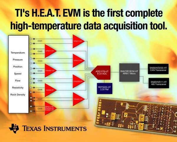 Hardware Infos & Hardware Tipps @ Hardware-News-24/7.de | Texas Instruments