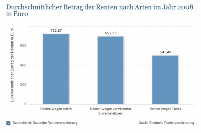 Bayern-24/7.de - Bayern Infos & Bayern Tipps | BBV - Bayerische Beamten Versicherungen