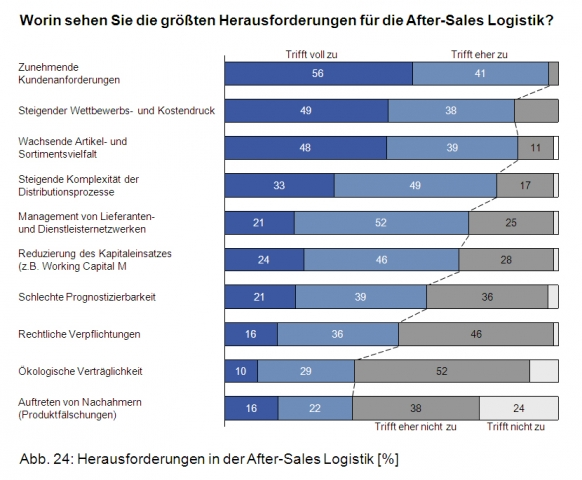 Stuttgart-News.Net - Stuttgart Infos & Stuttgart Tipps | Horváth AG
