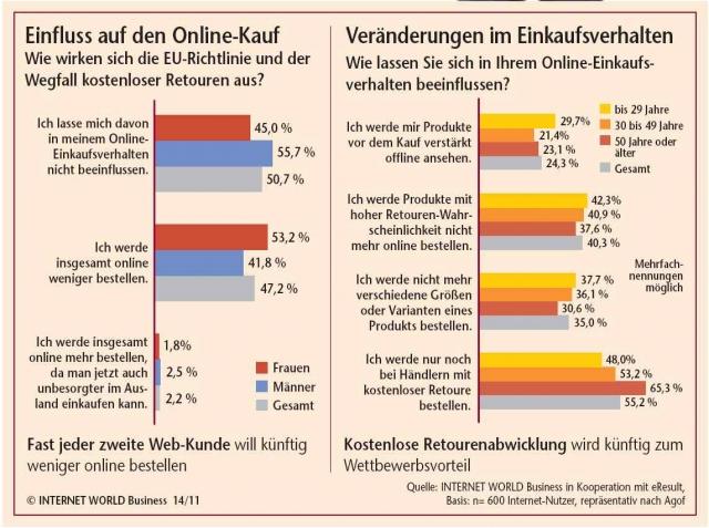 Europa-247.de - Europa Infos & Europa Tipps | Neue Mediengesellschaft Ulm mbH