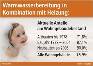 Bremen-News.NET - Bremen Infos & Bremen Tipps | Supress