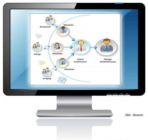 Versicherungen News & Infos | libracon GmbH