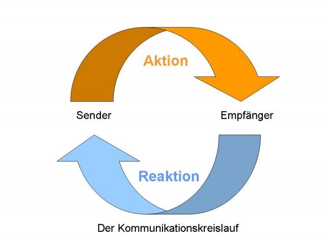 Nordrhein-Westfalen-Info.Net - Nordrhein-Westfalen Infos & Nordrhein-Westfalen Tipps | MAK Management Akademie NRW GmbH