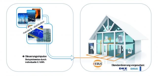 Baden-Württemberg-Infos.de - Baden-Württemberg Infos & Baden-Württemberg Tipps | Kellendonk Elektronik GmbH