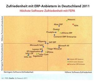 Hamburg-News.NET - Hamburg Infos & Hamburg Tipps | Planat GmbH