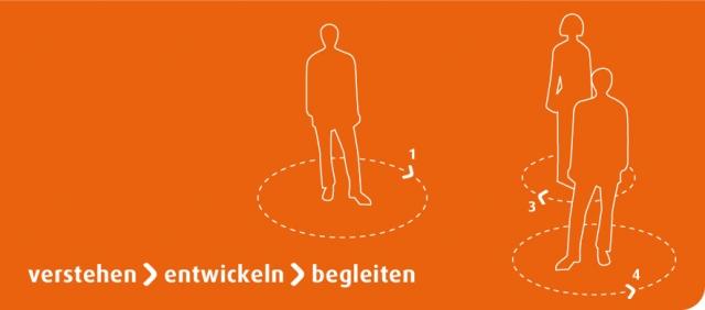 Berlin-News.NET - Berlin Infos & Berlin Tipps | RTS STEUERBERATUNGSGESELLSCHAFT KG
