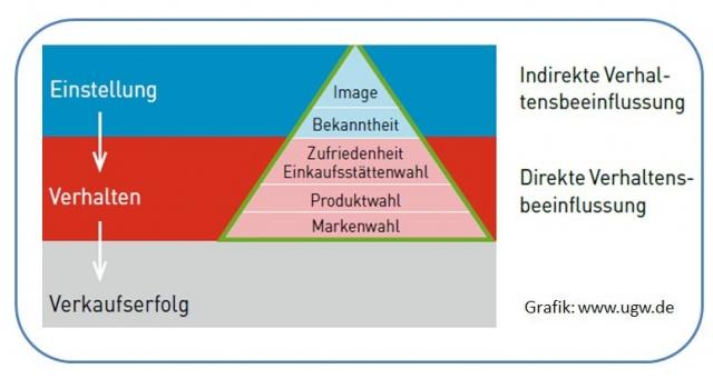 Wiesbaden-Infos.de - Wiesbaden Infos & Wiesbaden Tipps | UGW - die Vermarktungs-Experten