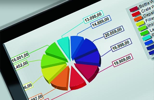 Kleinanzeigen News & Kleinanzeigen Infos & Kleinanzeigen Tipps | COPA-DATA GmbH