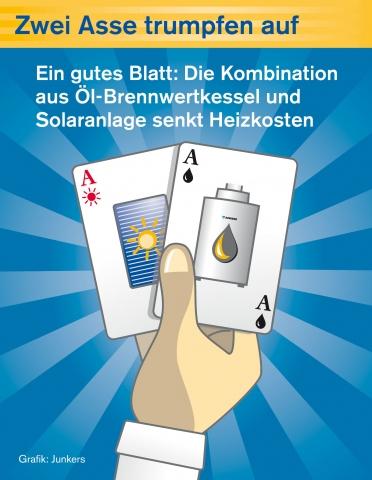 Stuttgart-News.Net - Stuttgart Infos & Stuttgart Tipps | Bosch Thermotechnik GmbH Junkers Deutschland