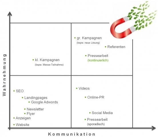 Wiesbaden-Infos.de - Wiesbaden Infos & Wiesbaden Tipps | Walter Visuelle PR GmbH