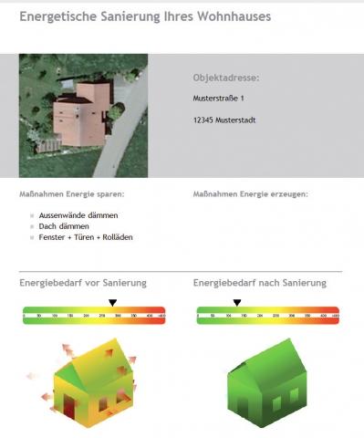 Baden-Württemberg-Infos.de - Baden-Württemberg Infos & Baden-Württemberg Tipps | Smart Geomatics GbR