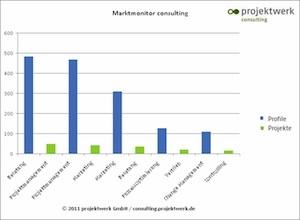 Hamburg-News.NET - Hamburg Infos & Hamburg Tipps | projektwerk