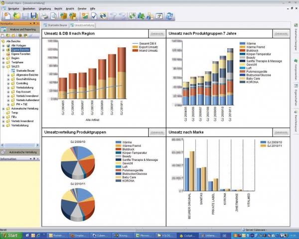 Berlin-News.NET - Berlin Infos & Berlin Tipps | Cubeware GmbH