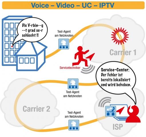 Rom-News.de - Rom Infos & Rom Tipps | Telenet GmbH Kommunikationssysteme