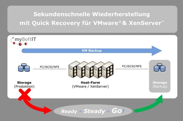 App News @ App-News.Info | mySoftIT GmbH