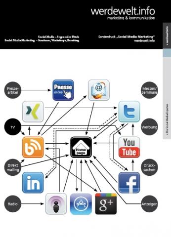 Medien-News.Net - Infos & Tipps rund um Medien | Alexander Maria Faßbender - SCMM