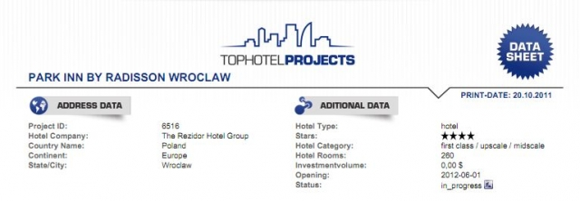 Hotel Infos & Hotel News @ Hotel-Info-24/7.de | Tophotelprojects GmbH