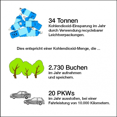 Technik-247.de - Technik Infos & Technik Tipps | Lichtenauer Mineralquellen GmbH
