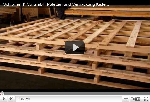 Nordrhein-Westfalen-Info.Net - Nordrhein-Westfalen Infos & Nordrhein-Westfalen Tipps | Schramm & Co GmbH